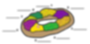 King cake conundrum king cake.png