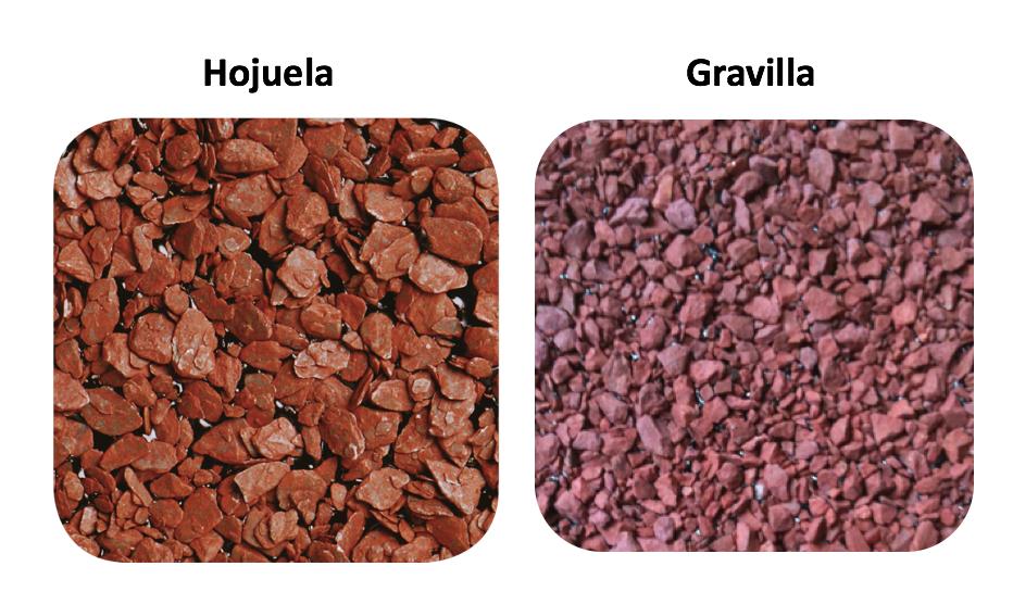 Diferencia de Impermeabilizante con Hojuela y con Gravilla