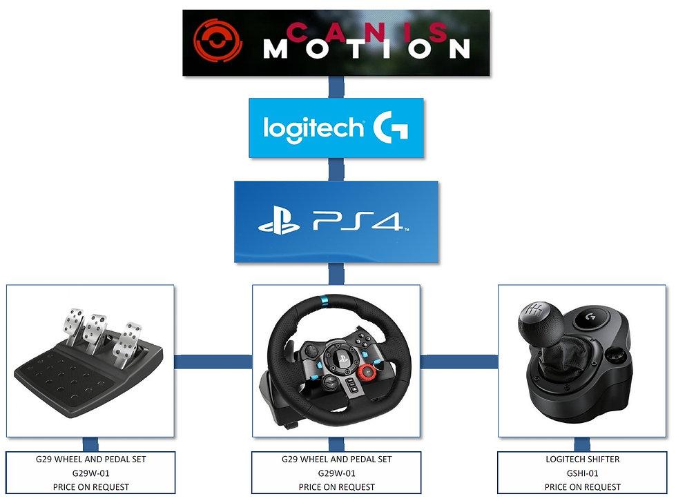 PS4 LOGITECH 19.03.2020.jpg