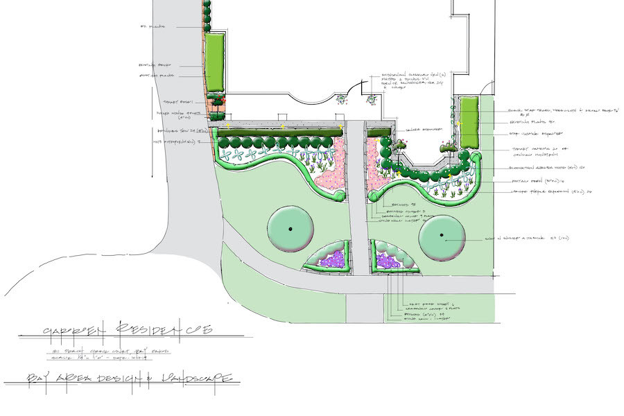 landscape plan tips for working with a landscape architect