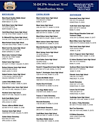 Distribution List.PNG