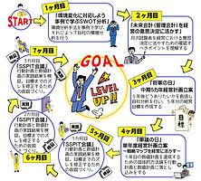 経営サイクル.jpg