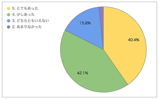 WBBアンケート結果-min.jpeg