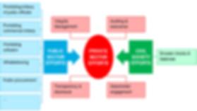 BICA-diagram-3.png
