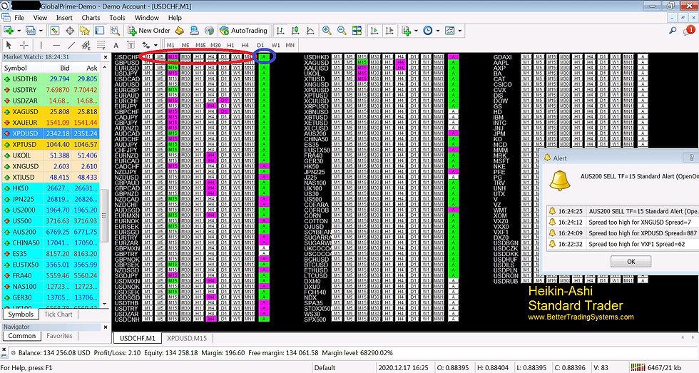 Using the interface STa.jpg