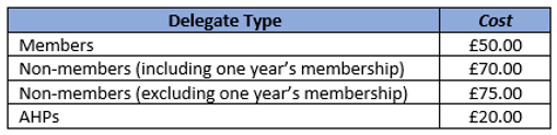 Delegate Fees Table.PNG