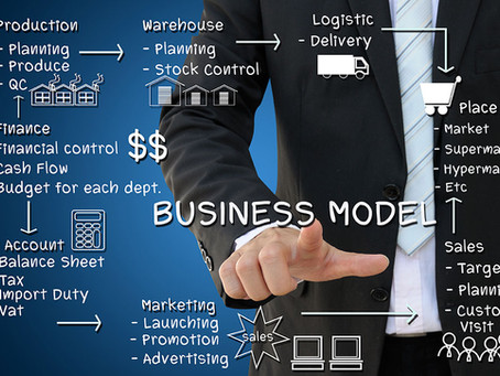 Mapping out your business model