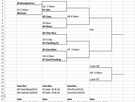 Region Tournament Brackets