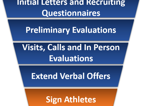 A Guide to the College Recruitment Process