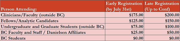 [Psych-Other] 2021 Conf Fee.PNG