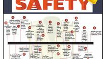 الخطة التدريبية الخاصة بدورات الأمن والسلامة والصحة المهنية