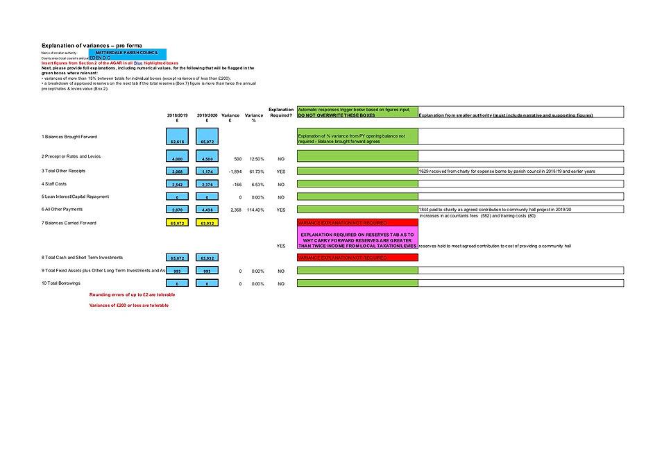 explanation_of_variances_annual return 2