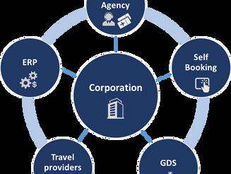 Como potencializar a gestão de viagens com o SAP