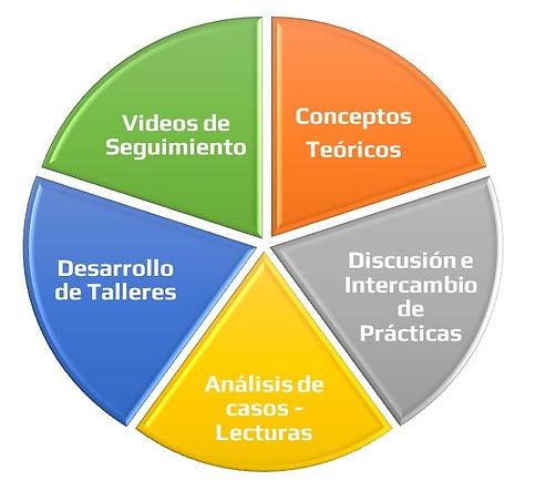 metodologia_de_enseñanza.jpg