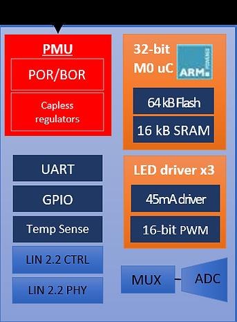 Realplum BD_color.png