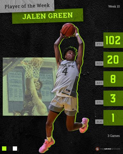 Player of the Week: Jalen Green