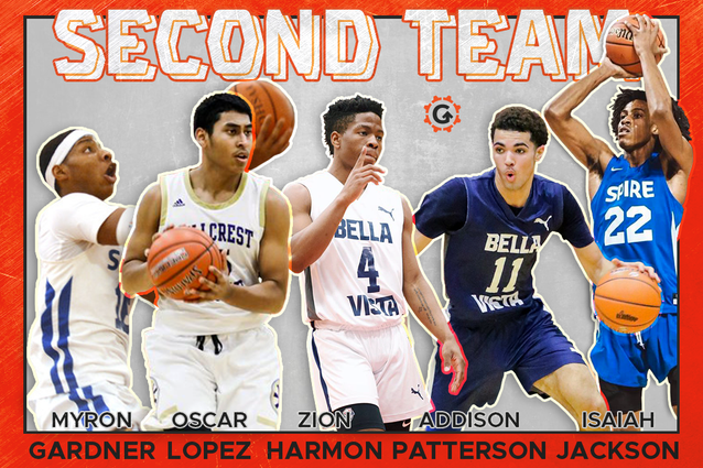 All-Grind Session Second Team