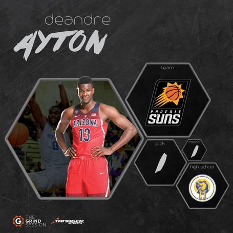 NBA Draft #1 Pick