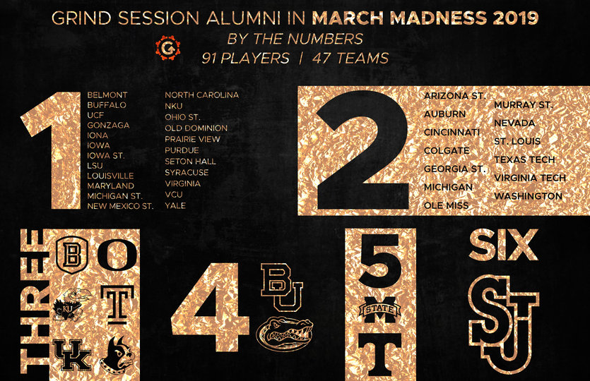 Graphic highlighting alumni playing in March Madness