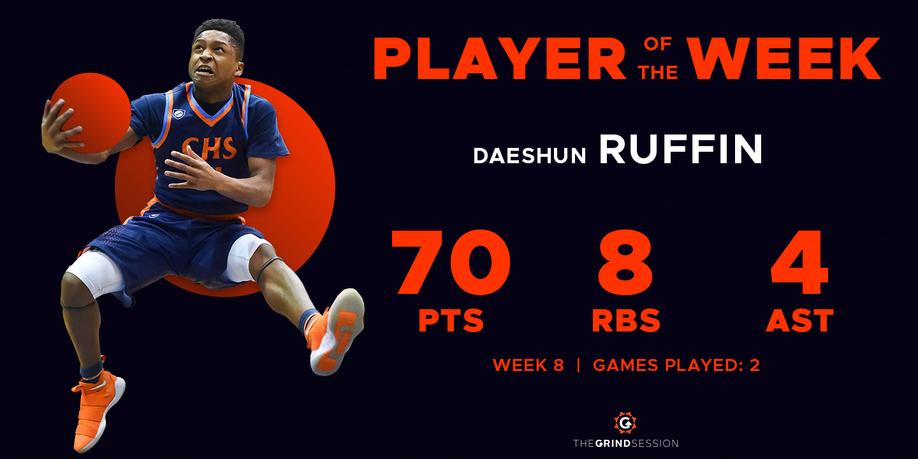 Player of the Week: Daeshun Ruffin