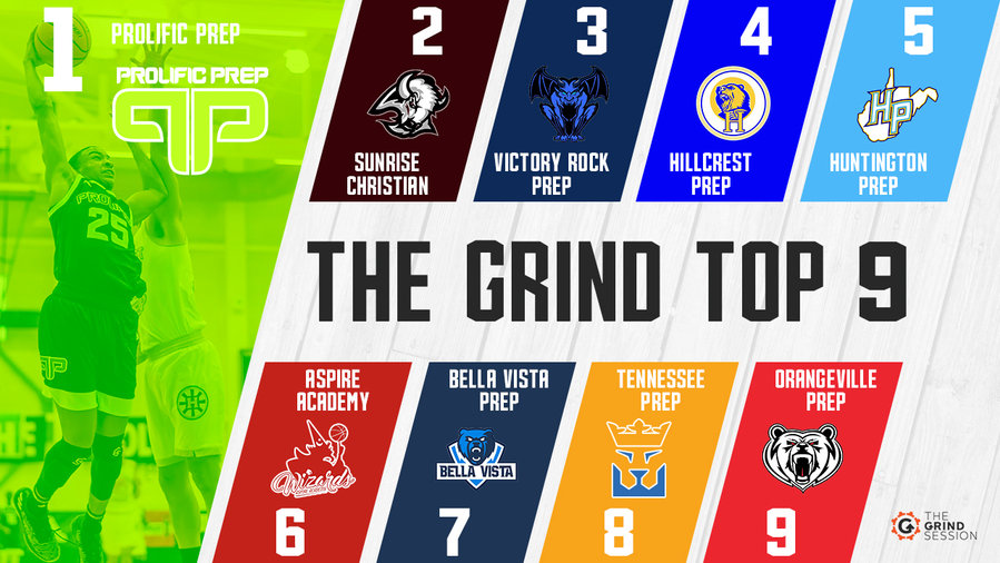 The Grind Top 9