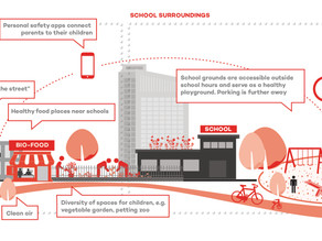 What if 5G could boost children's development?
