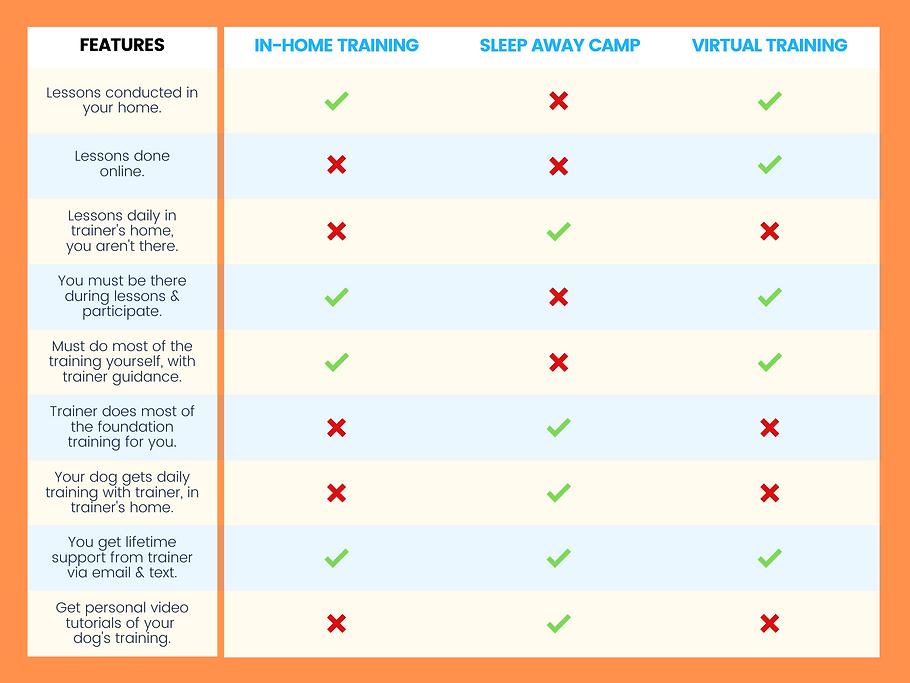 training services comparison chart.png