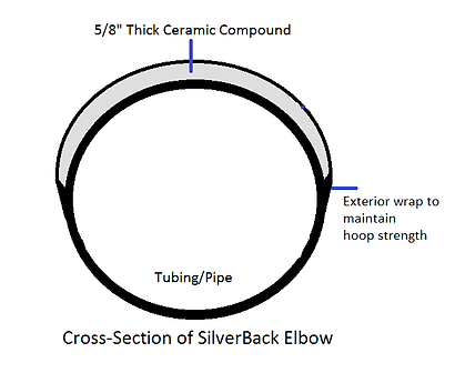Cross-Section of SilverBack Elbow.png