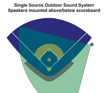 Single Source Outdoor Sound System - Baseball