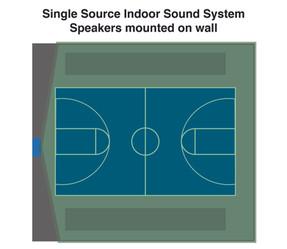 Single Source Indoor Sound System