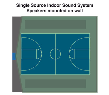 Single Source Indoor Sound System