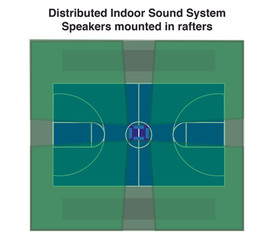 Distributed Inddoor Sound System