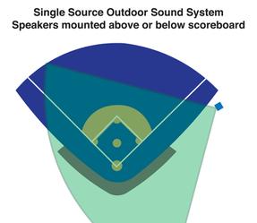 sound diagrams-05.png