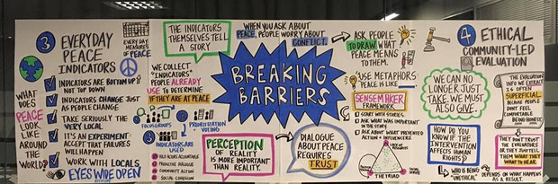 """Breaking Barriers Conference and Workshop"""