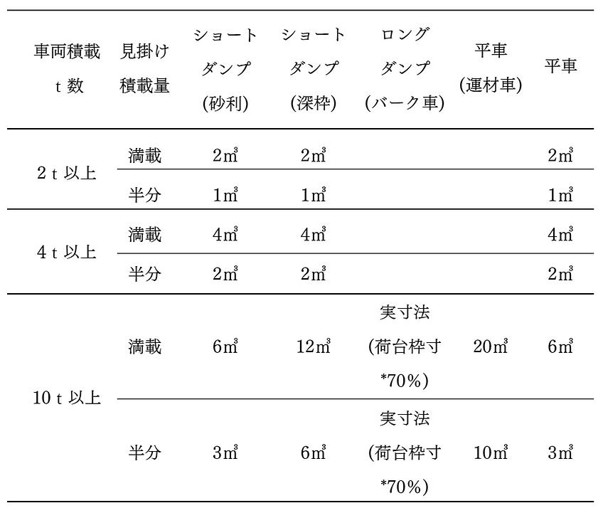 バイオマス事業・検量方法.png