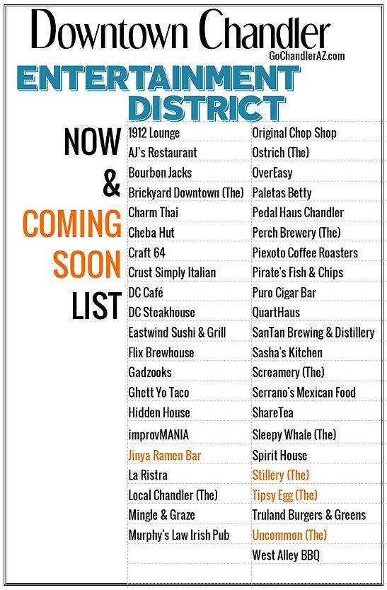 Downtown Chandler Restaurants Sept2020.j