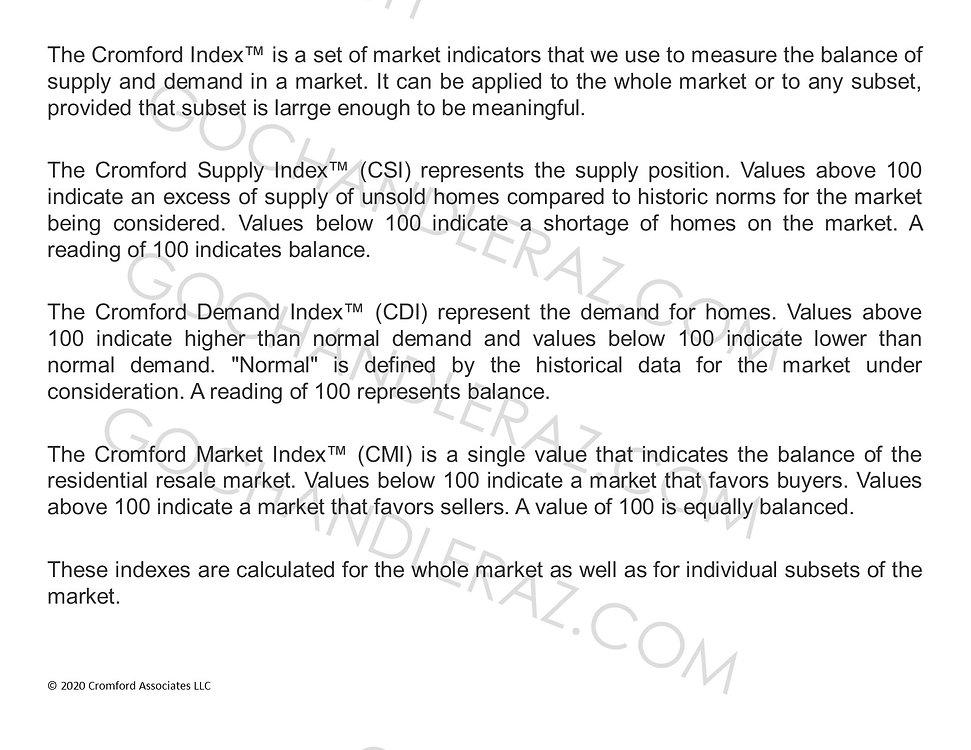 Cromford Report Market Index explanation