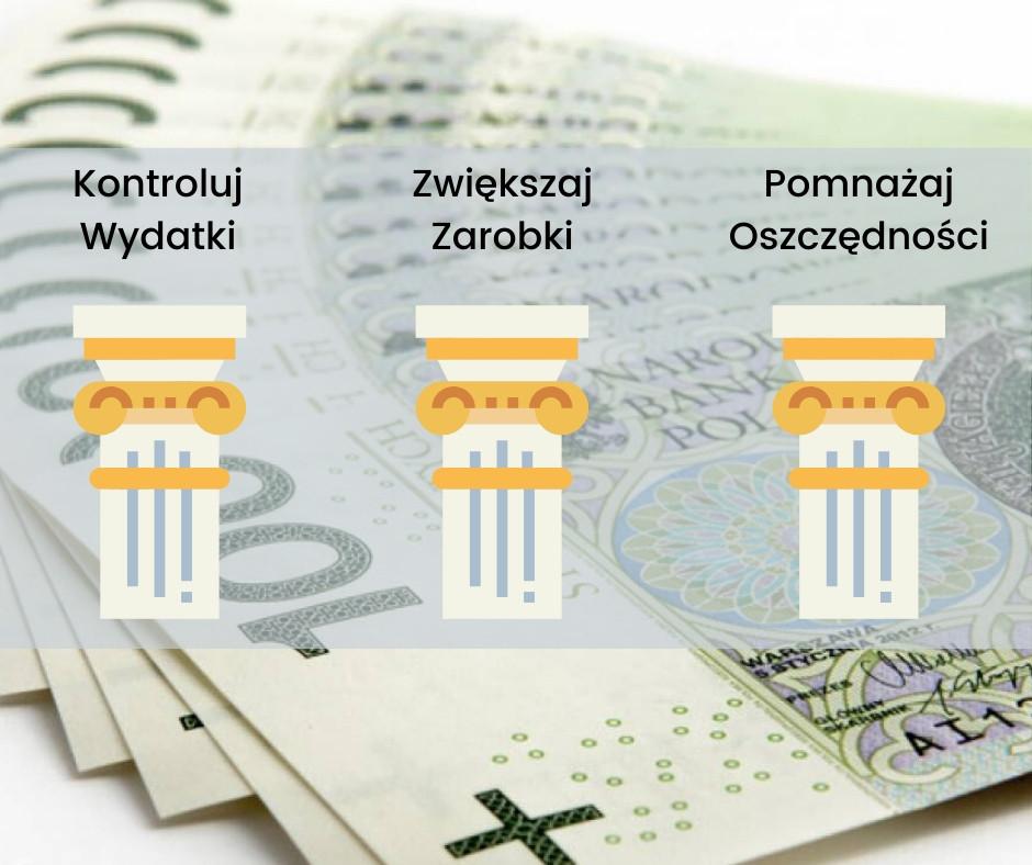 Trzy filary bogacenia się kontroluj wydatki zwiększaj zarobki pomnażaj oszczędności