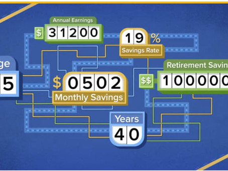 How to retire with a million dollars if you only make $15 an hour