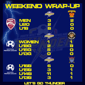 Weekends Results - 8 & 9 August