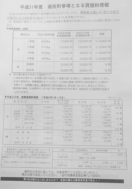 農地賃借料表