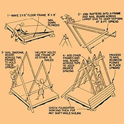 当時のA-frame施工要領 参照;A-frame (著者CHAD RANDL)