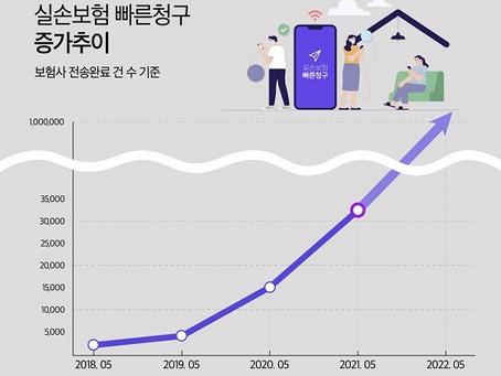 지앤넷, '실손보험빠른청구' 모든 의료기관 데이터 전송 지원
