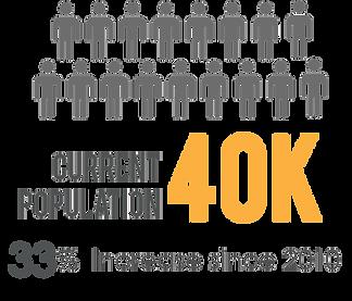 population 40k.png