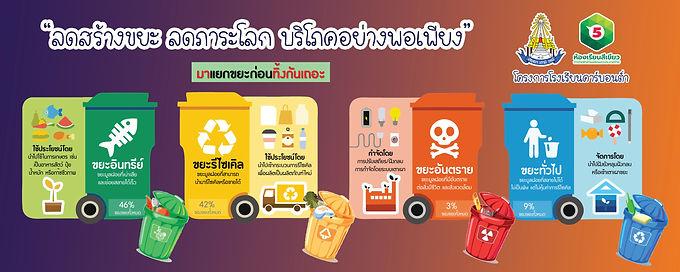 ลดสร้างขยะ ลดภาระโลก บริโภคอย่างพอเพียง