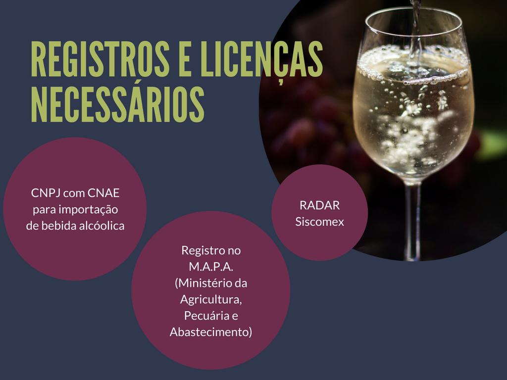 Registros e Licenças Necessários