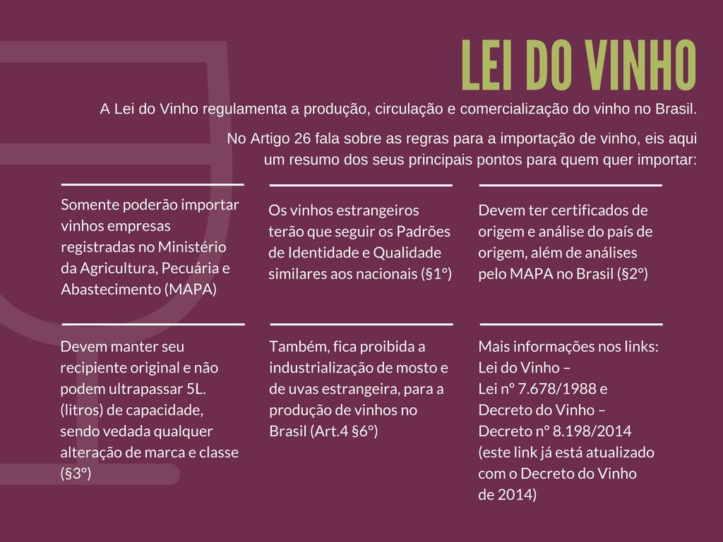 A Lei do Vinho