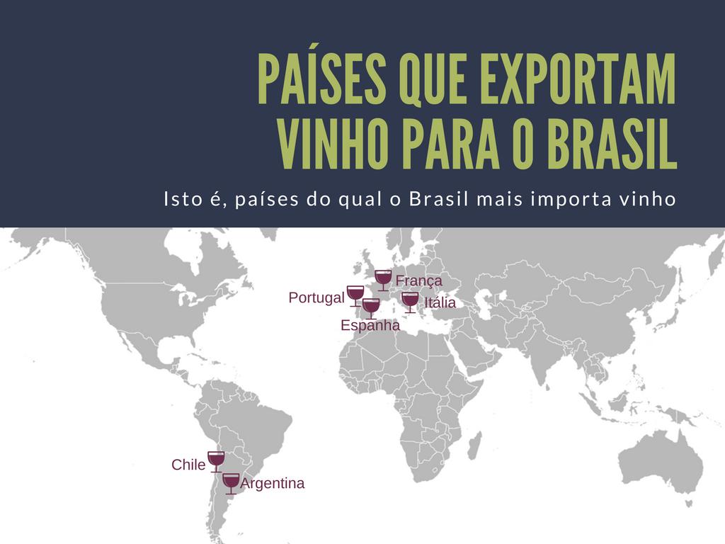 Países que Importam Vinho para o Bra