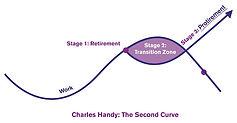 segunda curva.jpg