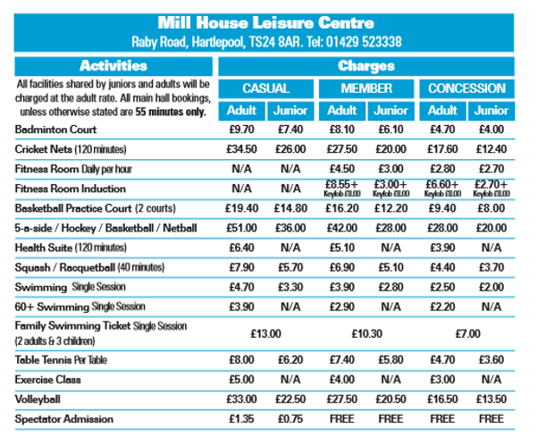 Mill House prices march 2020.png